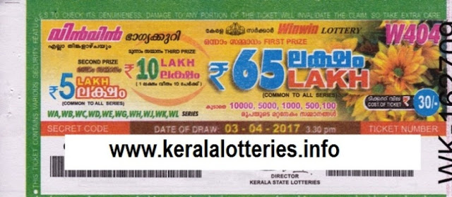 Kerala lottery result official copy of Win Win-W-409