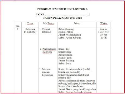 Program Semester 2 Kurikulum 2013 Terbaru Jenjang Paud Arsip Paud
