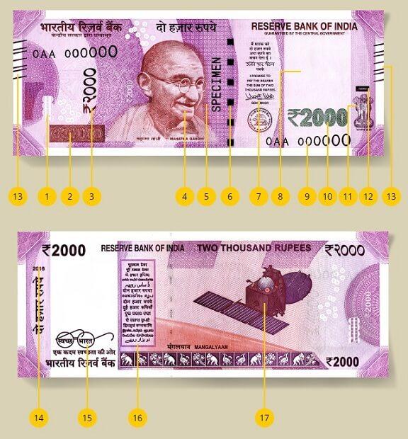 500-2000-rs-note-nakli-hai-ya-asli-kaise-pata-kare