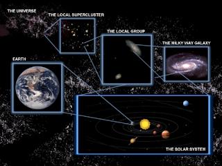 UCLA Planetarium Power of 10 Indigo Children
