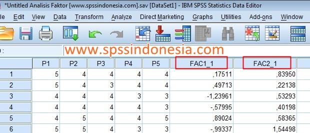Panduan Analisis Faktor dan Interpretasi dengan SPSS Lengkap