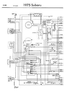 repairmanuals: Subaru 1975 Models Wiring Diagrams