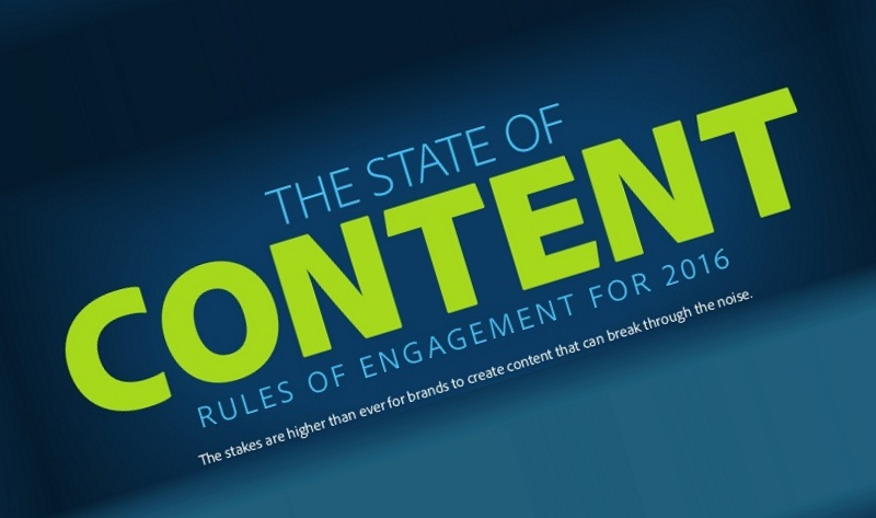 The State of Content: Rules of Engagement for 2016 - #infographic