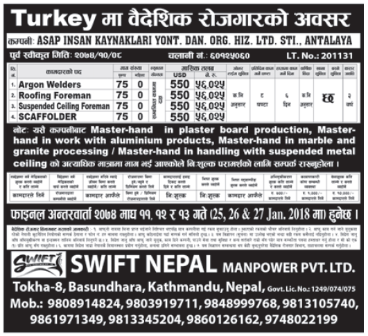 Jobs in Turkey for Nepali, Salary Rs 56,025
