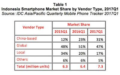 smartphone-china-yang-menyebar-di-indonesia_628.jpg