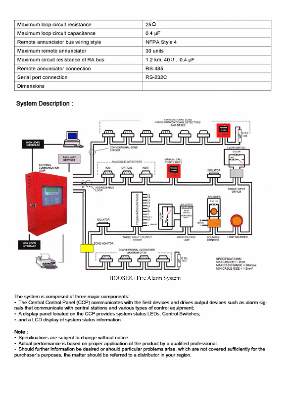 zeta addressable fire alarm wiring diagram chicago electric arc welder 120 semi 42