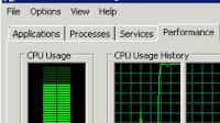 Utilizzo CPU elevato a causa di Interrupt Sistema