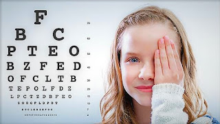 Göz Kontrolü Nasıl Yapılır