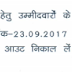 Bihar Police 9900 Constables Admit Card Direct Download Link