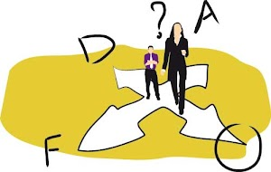 ¿Cómo realizar un Análisis FODA? | Estructura y Proceso de elaboración