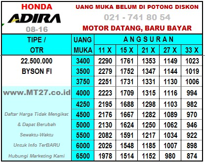 Daftar-Harga-Yamaha-Byson-Adira-Finance