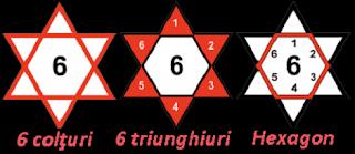 Hexagrama - 666 - Numarul diavolului