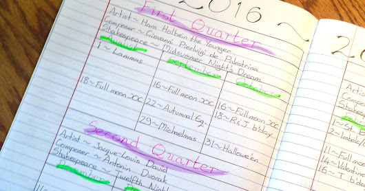 A Year of (Homeschool) Planners