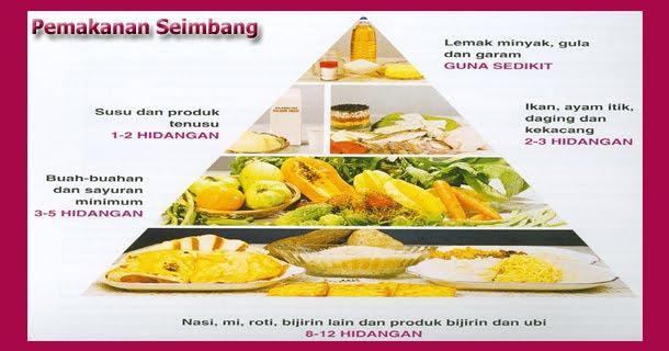 Diet Sehat dengan Resep Salad Buah Segar