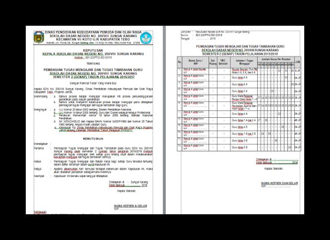 Download Contoh Format SK Pembagian Tugas Mengajar Guru