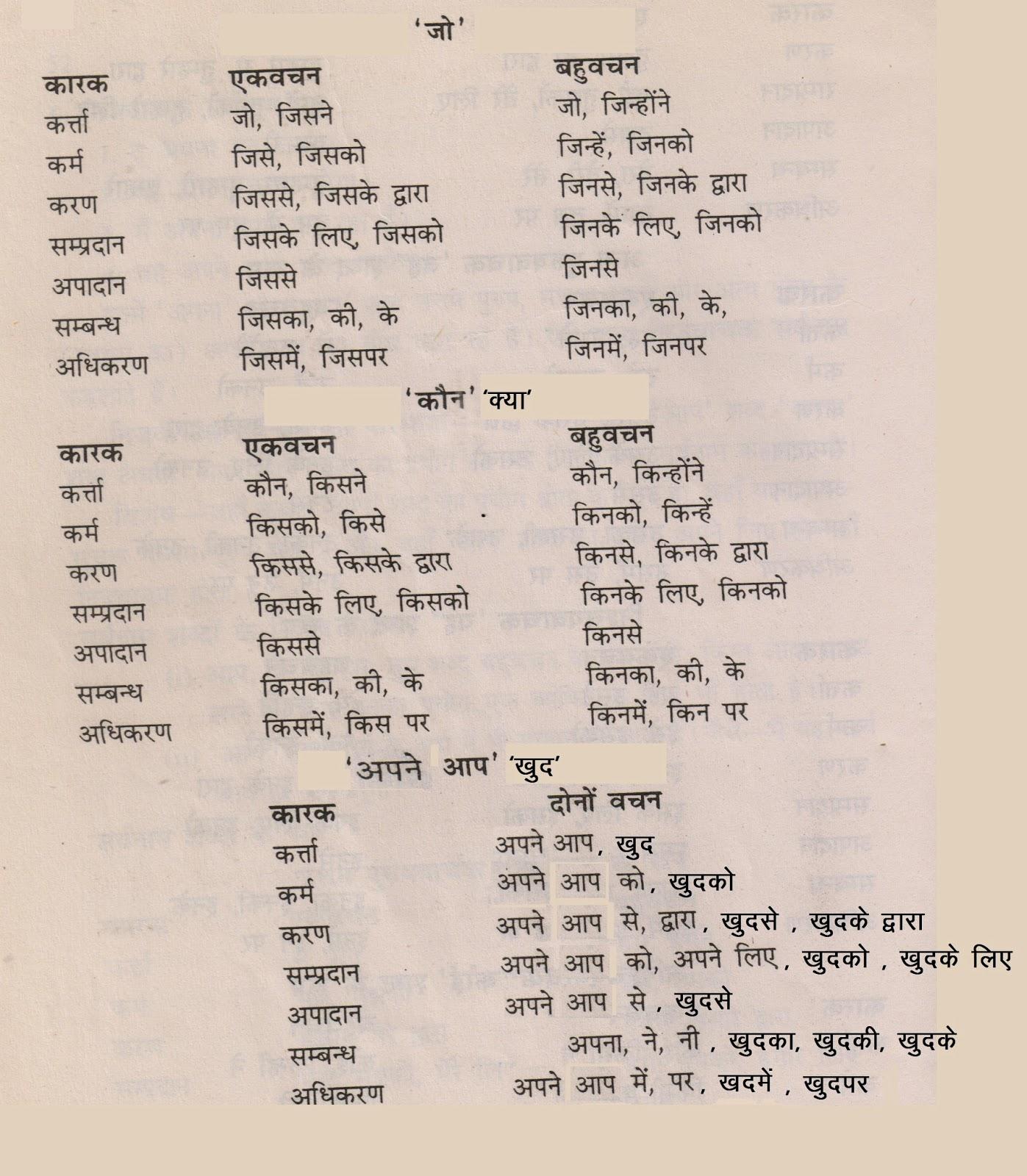 Ek Vachan Bahuvachan Hindi Mai