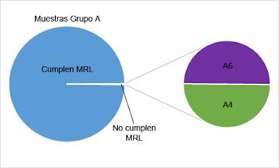 Grupo%2BA%2BEspa%25C3%25B1a.jpg
