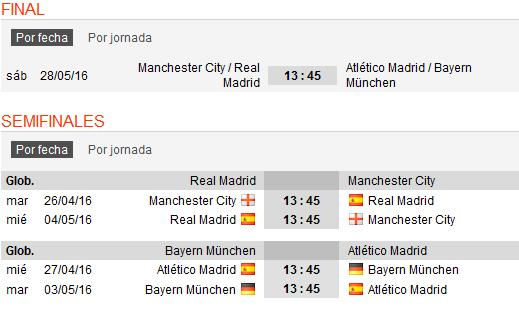 Champions League Semifinales 2016
