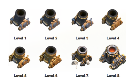Clash of Clans Guides: Mortar in Clash of Clans