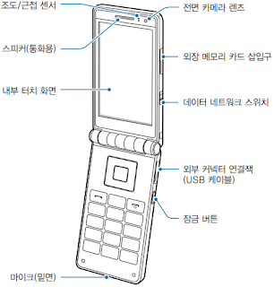 Samsung Cell Phone User Manual Samsung Galaxy Phone Manual