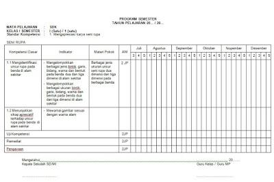 Promes Seni Budaya dan Ketrampilan (SBK) SD Kelas 3, 4, 5, 6 Semester 1 dan 2 KTSP