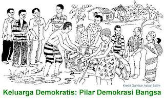 Pentingnya Kehidupan Demokratis Dalam Kehidupan