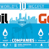 Big Oil: Which Are The Top 10 Biggest Oil Companies 2016?