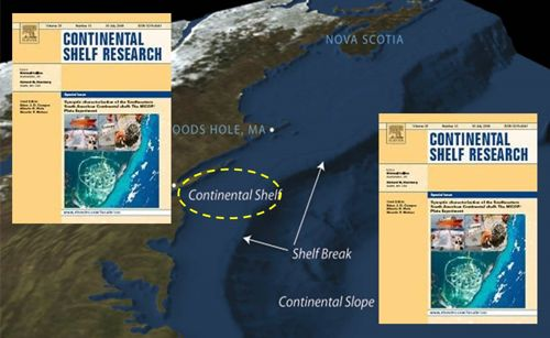 Jurnal Geologi Internasional Penelitian Landas Kontinen