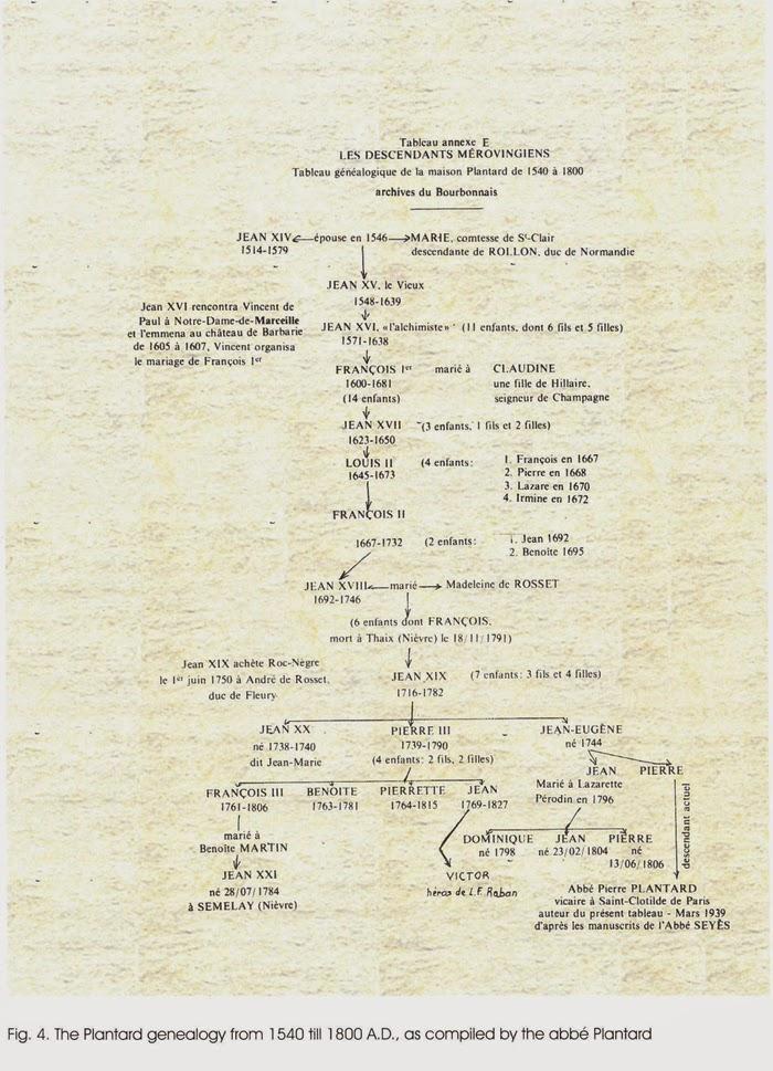 Risultati immagini per plantard genealogical tree