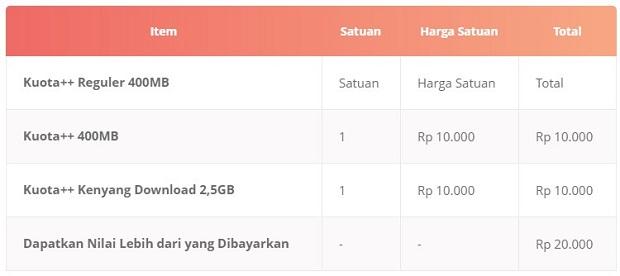 Paket Internet 3 Anak Kuliahan Download Hemat