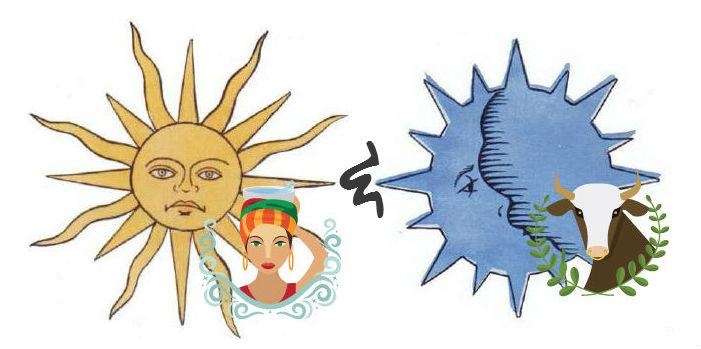 Madam Kighal's Astrology