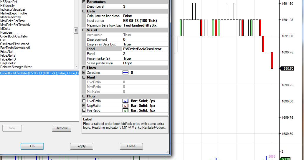 PVOrderBookOscillator Indicator | Technical Indicators and