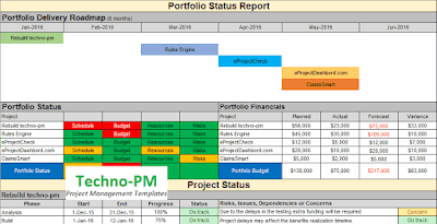 portfolio status report template excel