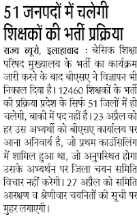 UP 16448 BTC Primary Teacher Merit List 2018 12460 Cut Off Marks