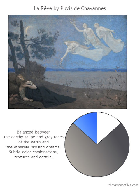 Le Reve by Puvis de Chavannes with style guidelines and color palette