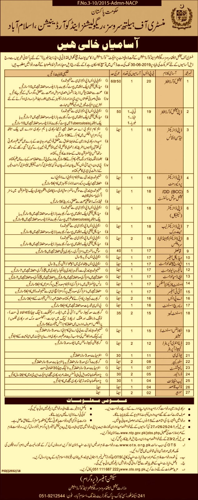 Ministry of National Health Services Jobs 2019 | Download Application Form