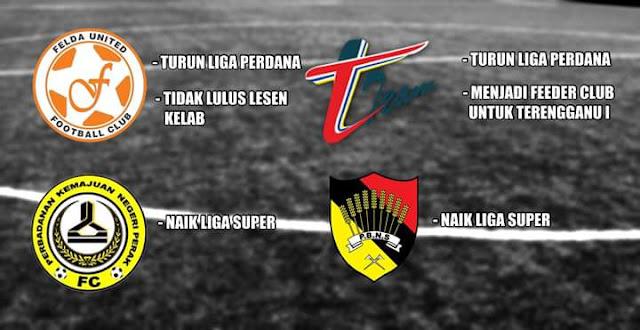 PKNP FC, Negeri Sembilan Naik Takhta Ke Liga Super 2018, Felda United & T-Team Pula Turun Divisyen!