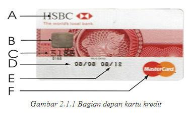 Contoh Makalah Kredit Bank Contoh Makalah Terbaru Yang Baik Dan Benar Azamku Contoh Makalah Kartu Kredit Makalah Kartu Kredit Keamanan Kartu