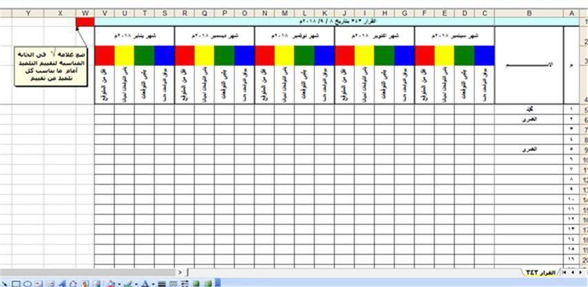 التقييم بالالوان للقرار الوزارى 343 بتاريخ 8/ 9 / 2018 م