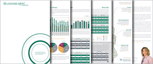 Manhattan Market Report - 1st Quarter 2011