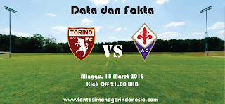 Data dan Fakta Liga Fantasia Serie A Gio 29 Torino vs Fiorentina - Fantasi Manager Indonesia