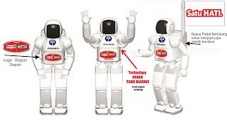 contoh design kostum maskot promosi produk perusahaan honda