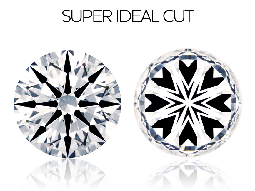 explained get ideal step perfect t off don cut ripped diamonds for diamond super proportions by