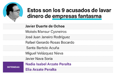 "En España ""cae"" Javier Nava Soria operador de Javier Duarte de Ochoa"
