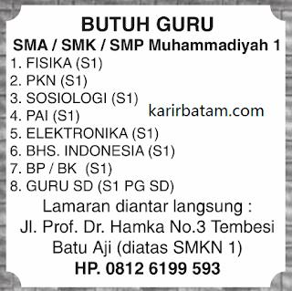 Lowongan Kerja Guru Sekolah Muhammadiyah Batu Aji