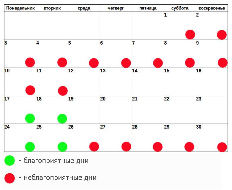 Чистка лица по лунному календарю апрель 2017
