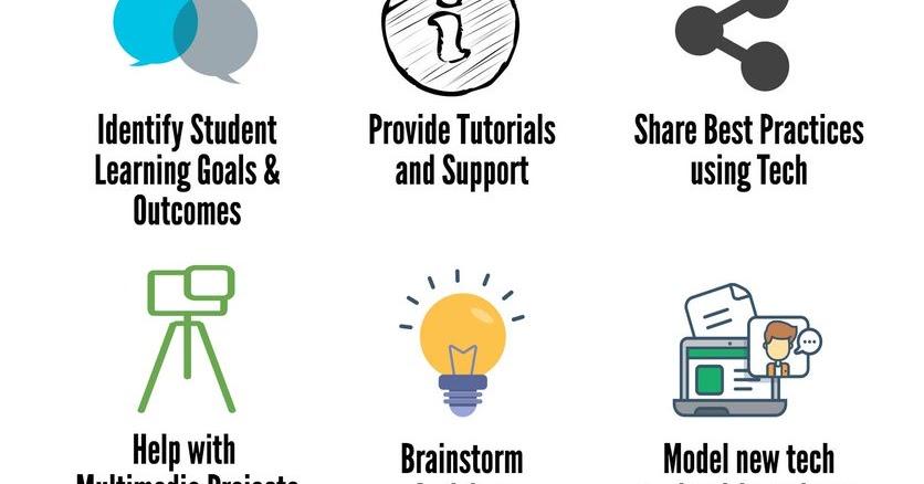 Building an EdTech Department part 1