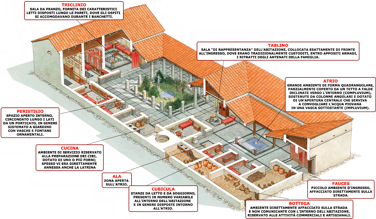 L 39 abitazione romana for Una storia di casa piani di log