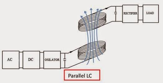 Cara kerja listrik tanpa kabel