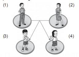 pada mata pelajaran Ilmu Pengetahuan Sosial  Soal IPS Kelas 2 Bab 4 – Kedudukan  Dan  Peran Dalam Keluarga